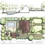 Landscape Designs For You