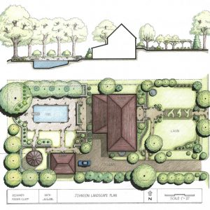 Landscape Designs For You