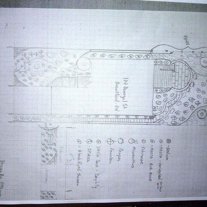 Smyth design